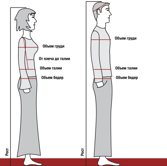 Размер мужской одежды это какой